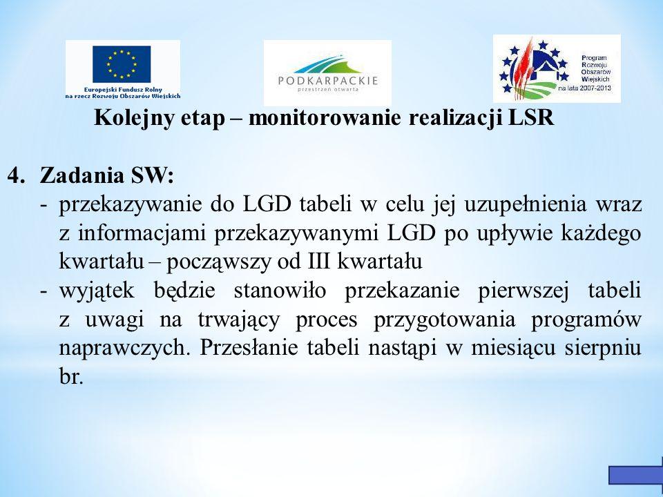Kolejny etap – monitorowanie realizacji LSR 4. Zadania SW: - przekazywanie do LGD tabeli w celu jej uzupełnienia wraz z informacjami przekazywanymi LG