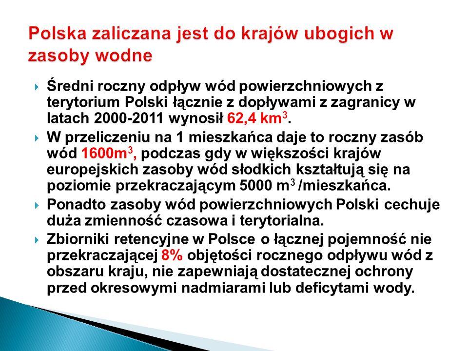 Średni roczny odpływ wód powierzchniowych z terytorium Polski łącznie z dopływami z zagranicy w latach 2000-2011 wynosił 62,4 km 3. W przeliczeniu na