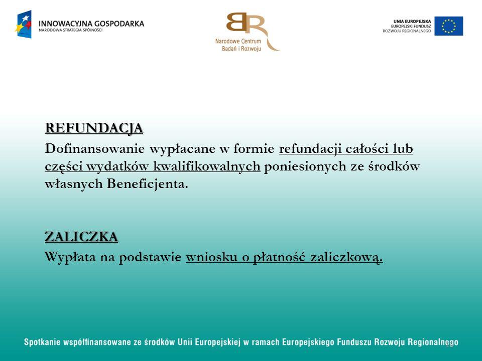 REFUNDACJA Dofinansowanie wypłacane w formie refundacji całości lub części wydatków kwalifikowalnych poniesionych ze środków własnych Beneficjenta.ZAL