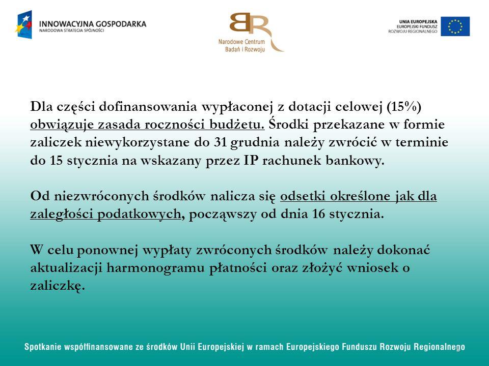 Wniosek o płatność zgodny z postanowieniami aktualnej umowy o dofinansowanie (w tym z Harmonogramem realizacji projektu określonym w umowie) - nie z postanowieniami aneksu, który nie został jeszcze podpisany.