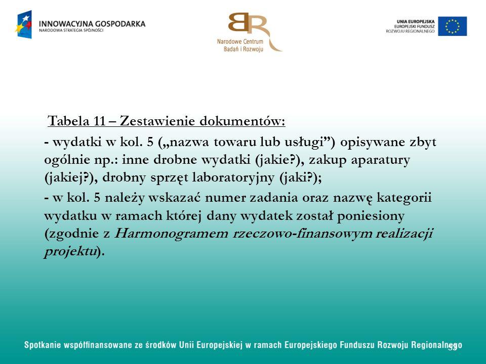 Tabela 11 – Zestawienie dokumentów: - wydatki w kol.
