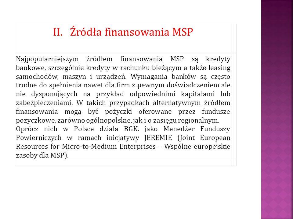 II. Źródła finansowania MSP Najpopularniejszym źródłem finansowania MSP są kredyty bankowe, szczególnie kredyty w rachunku bieżącym a także leasing sa