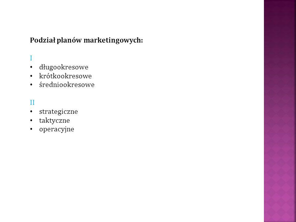 Podział planów marketingowych: I długookresowe krótkookresowe średniookresowe II strategiczne taktyczne operacyjne
