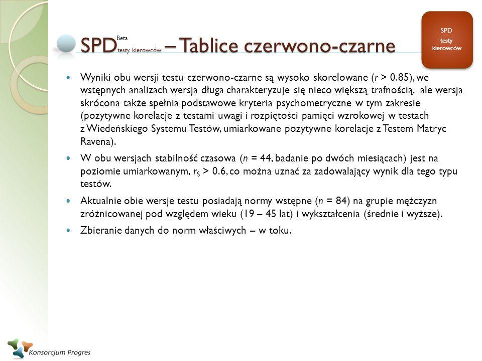 SPD testy kierowców – Tablice czerwono-czarne Wyniki obu wersji testu czerwono-czarne są wysoko skorelowane (r > 0.85), we wstępnych analizach wersja