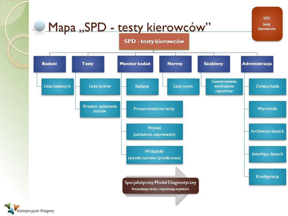 Mapa SPD - testy kierowców SPD testy kierowców SPD - testy kierowców Badani Lista badanych Testy Lista testów Kreator zadawania testów Monitor badań B