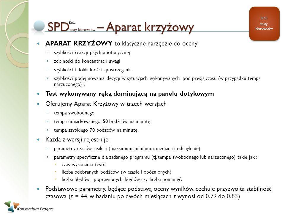 SPD testy kierowców – Aparat krzyżowy APARAT KRZYŻOWY to klasyczne narzędzie do oceny: szybkości reakcji psychomotorycznej zdolności do koncentracji u