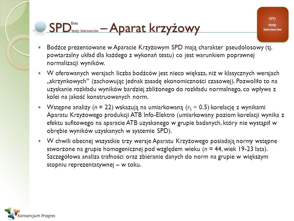 SPD testy kierowców – Aparat krzyżowy Bodźce prezentowane w Aparacie Krzyżowym SPD mają charakter pseudolosowy (tj. powtarzalny układ dla każdego z wy