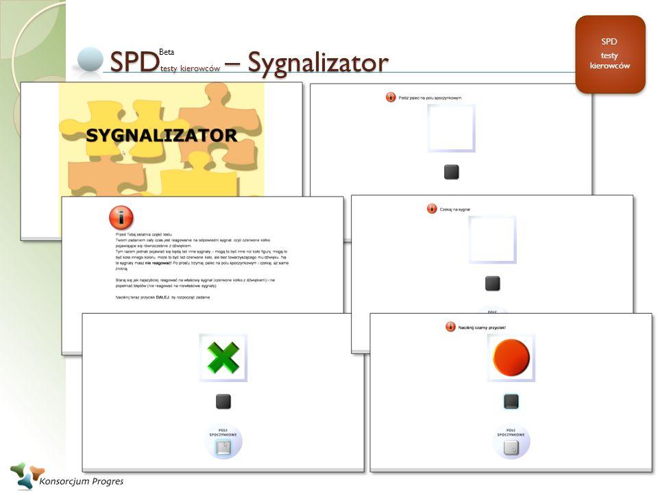 SPD testy kierowców – Sygnalizator SPD testy kierowców Beta