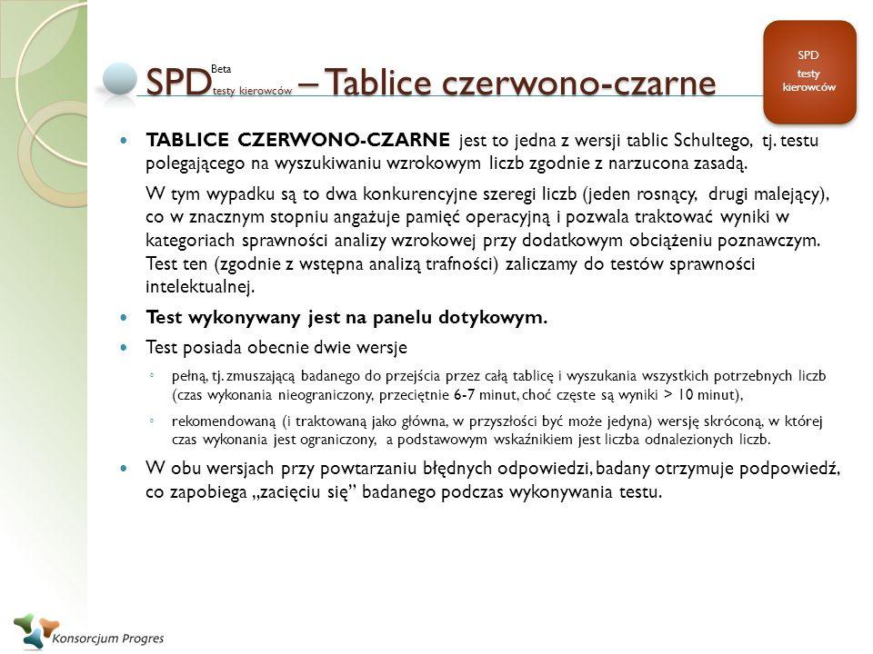 SPD testy kierowców – Tablice czerwono-czarne TABLICE CZERWONO-CZARNE jest to jedna z wersji tablic Schultego, tj. testu polegającego na wyszukiwaniu