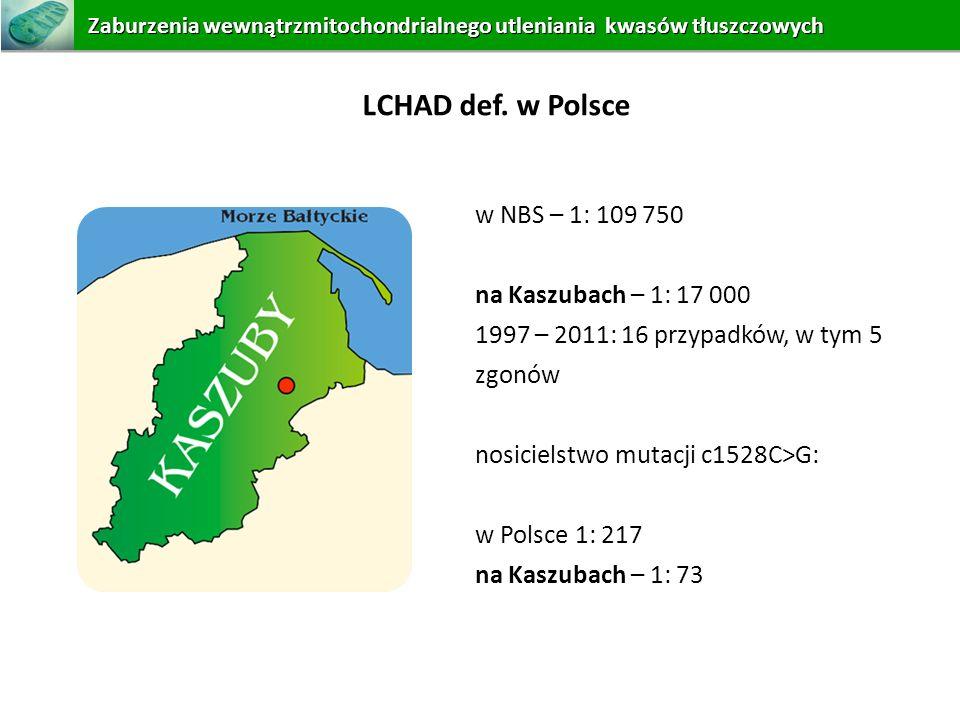 w NBS – 1: 109 750 na Kaszubach – 1: 17 000 1997 – 2011: 16 przypadków, w tym 5 zgonów nosicielstwo mutacji c1528C>G: w Polsce 1: 217 na Kaszubach – 1