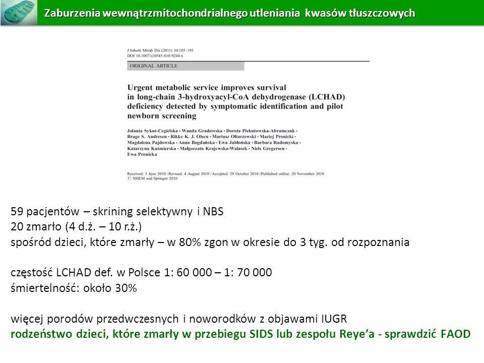 59 pacjentów – skrining selektywny i NBS 20 zmarło (4 d.ż. – 10 r.ż.) spośród dzieci, które zmarły – w 80% zgon w okresie do 3 tyg. od rozpoznania czę