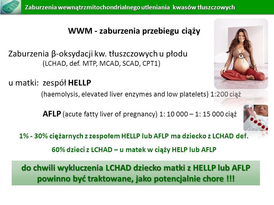 Zaburzenia β-oksydacji kw. tłuszczowych u płodu (LCHAD, def. MTP, MCAD, SCAD, CPT1) u matki: zespół HELLP (haemolysis, elevated liver enzymes and low
