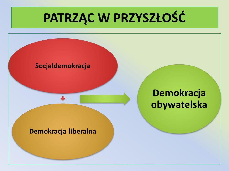PATRZĄC W PRZYSZŁOŚĆ Socjaldemokracja Demokracja liberalna Demokracja obywatelska