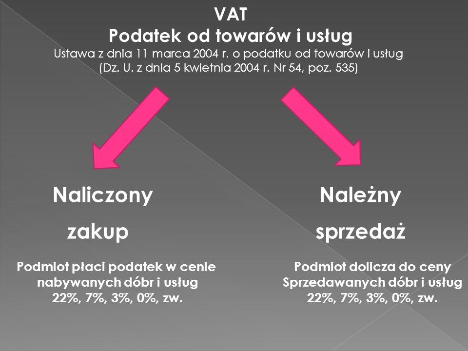 VAT Podatek od towarów i usług Ustawa z dnia 11 marca 2004 r. o podatku od towarów i usług (Dz. U. z dnia 5 kwietnia 2004 r. Nr 54, poz. 535) Podmiot
