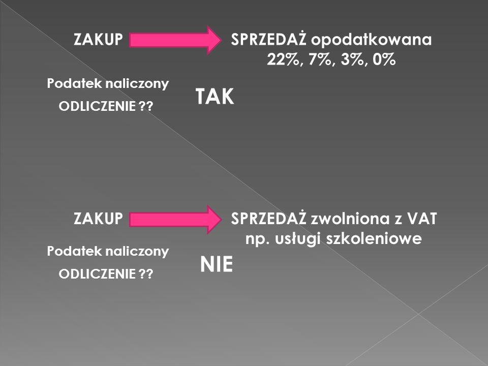 Podatek naliczony ZAKUPSPRZEDAŻ opodatkowana 22%, 7%, 3%, 0% ODLICZENIE ?.