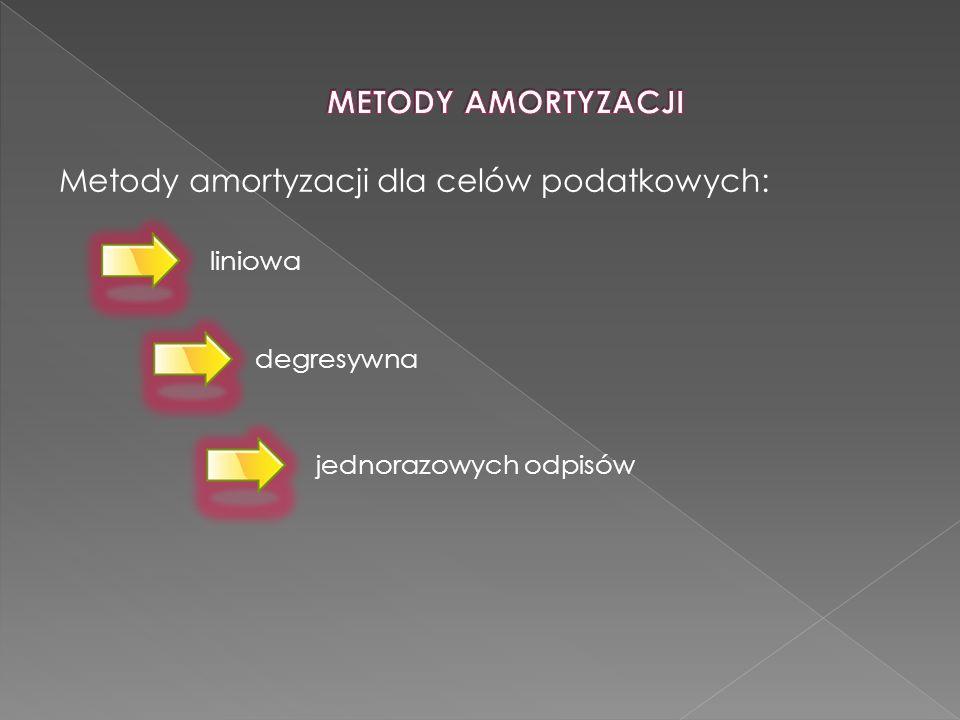 Metody amortyzacji dla celów podatkowych: liniowa degresywna jednorazowych odpisów