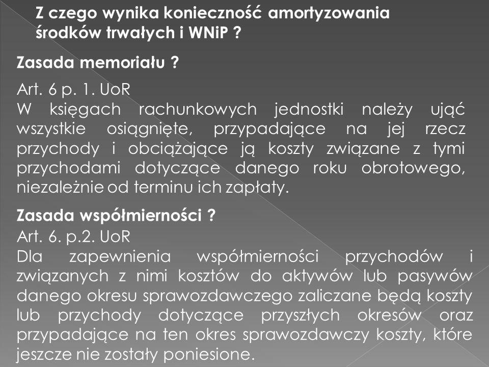 Środki trwałe (WNiP) Umorzenie śr.