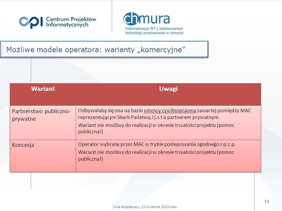 14 Możliwe modele operatora: warianty komercyjne Linia Współpracy, 22 kwietnia 2013 roku