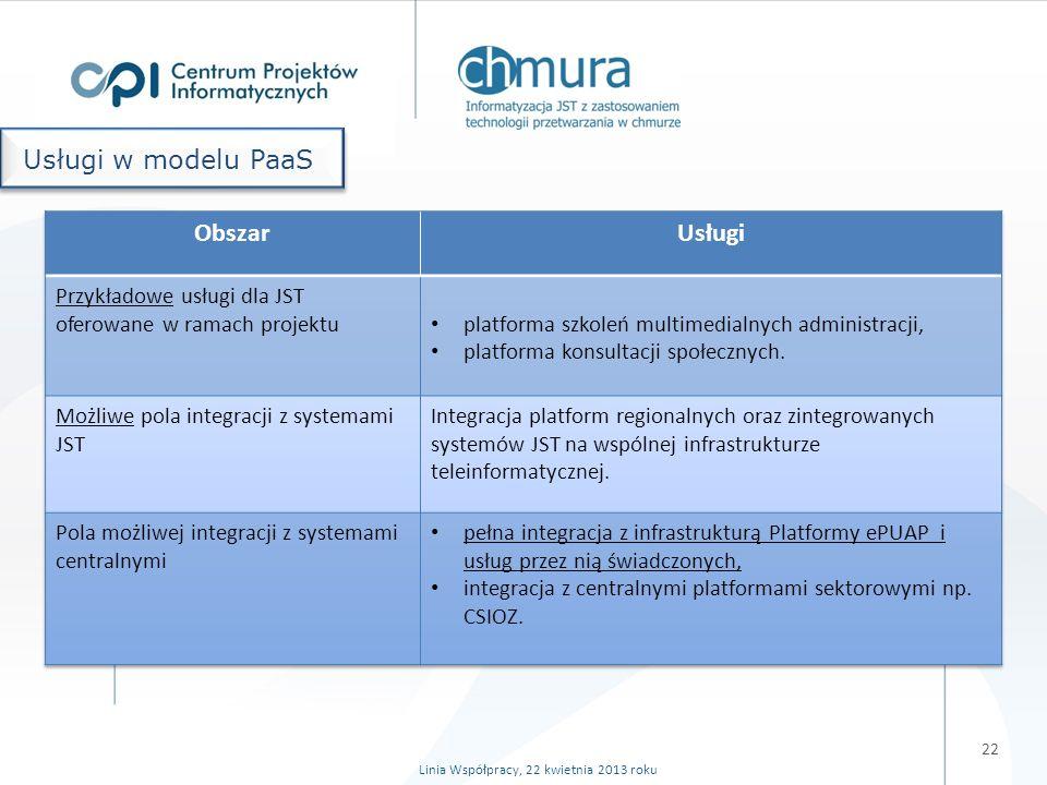 22 Usługi w modelu PaaS Linia Współpracy, 22 kwietnia 2013 roku