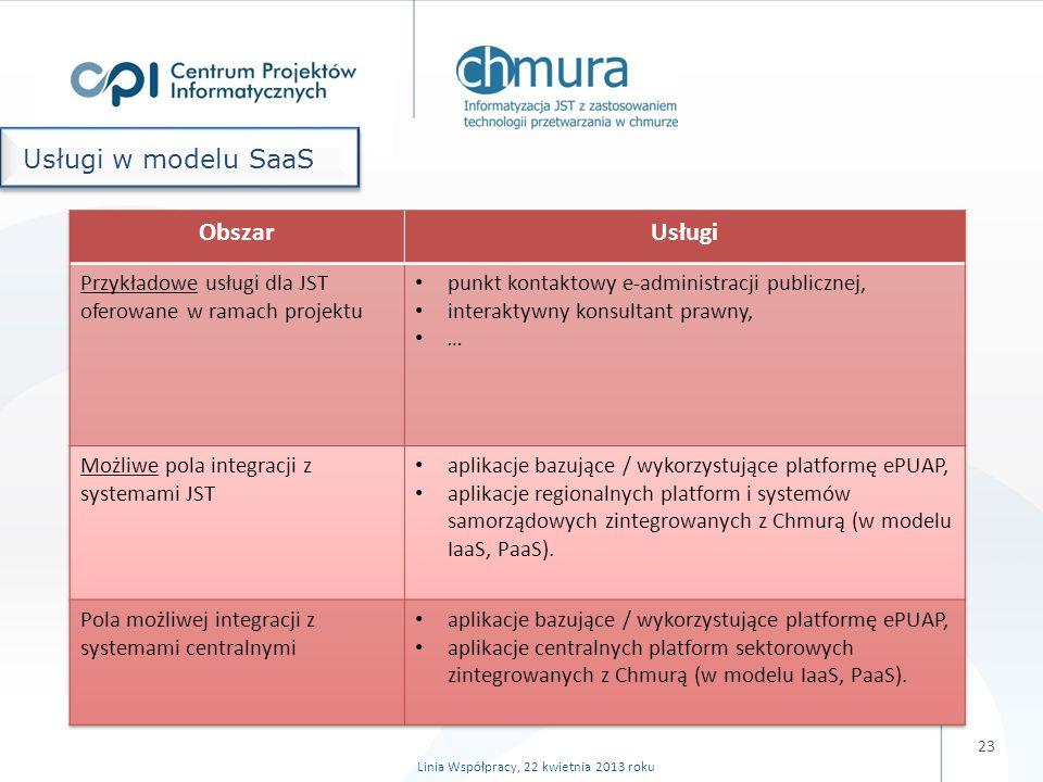 23 Usługi w modelu SaaS Linia Współpracy, 22 kwietnia 2013 roku