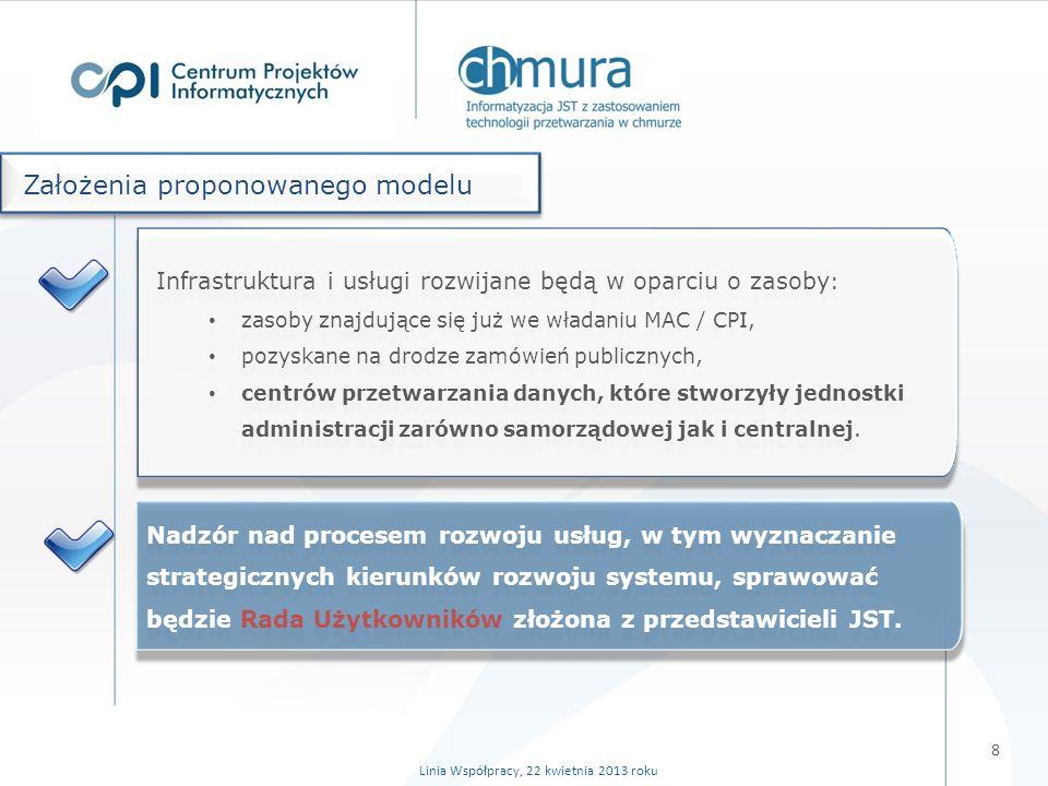 Beneficjent (MAC) Finansowanie funkcjonowania infrastruktury Wytyczanie ogólnych kierunków rozwoju infrastruktury Integracja infrastruktury z zasobami centralnymi Operator Zapewnienie dostępności całości infrastruktury Rozbudowa infrastruktury (w szczególności o zasoby własne JST) Administrowanie centralne infrastrukturą Klient (JST) Udostępnianie infrastruktury Zapewnienie rozwoju infrastruktury (na poziomie lokalnym) Administrowanie lokalne infrastrukturą 29 Role w przedsięwzięciu - infrastruktura Linia Współpracy, 22 kwietnia 2013 roku