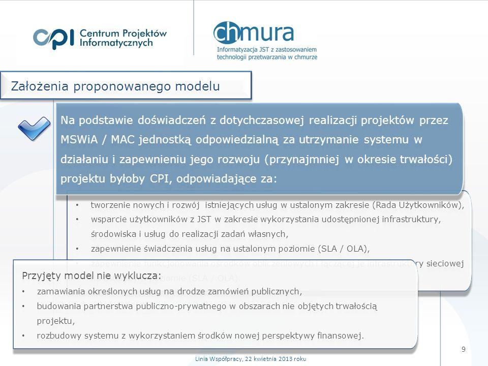 20 Podział kontroli w poszczególnych modelach Linia Współpracy, 22 kwietnia 2013 roku