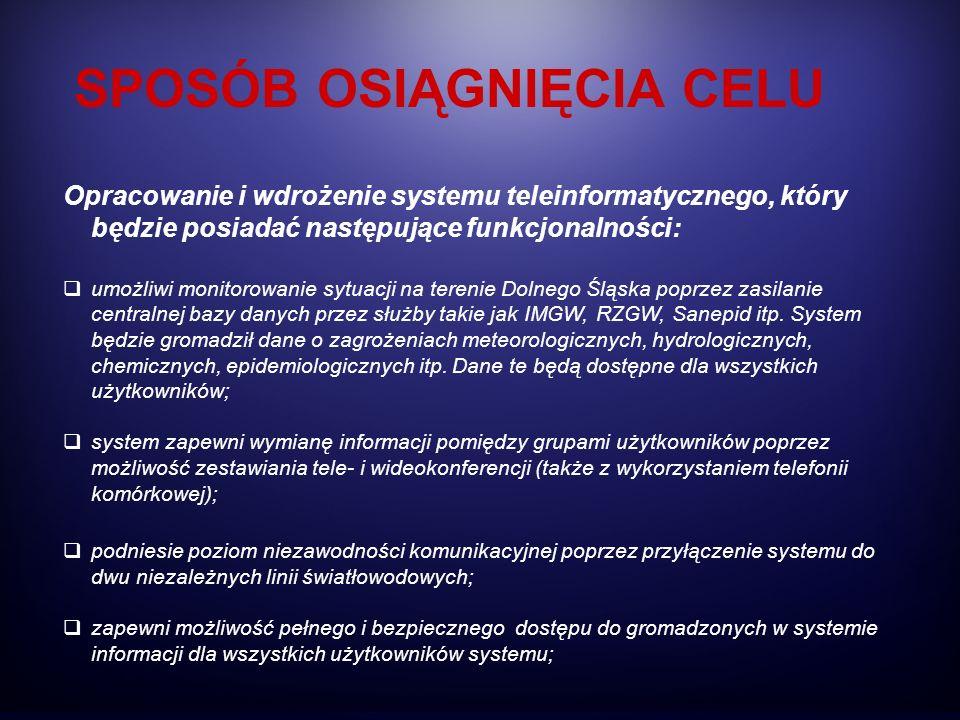 SPOSÓB OSIĄGNIĘCIA CELU Opracowanie i wdrożenie systemu teleinformatycznego, który będzie posiadać następujące funkcjonalności: umożliwi monitorowanie