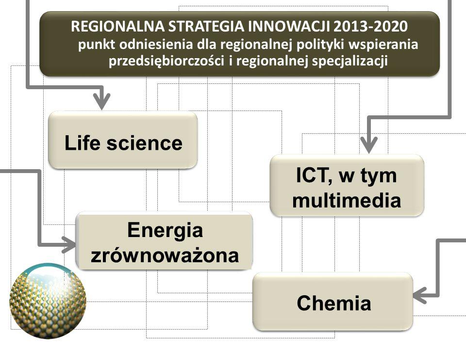 REGIONALNA STRATEGIA INNOWACJI 2013-2020 punkt odniesienia dla regionalnej polityki wspierania przedsiębiorczości i regionalnej specjalizacji Life sci
