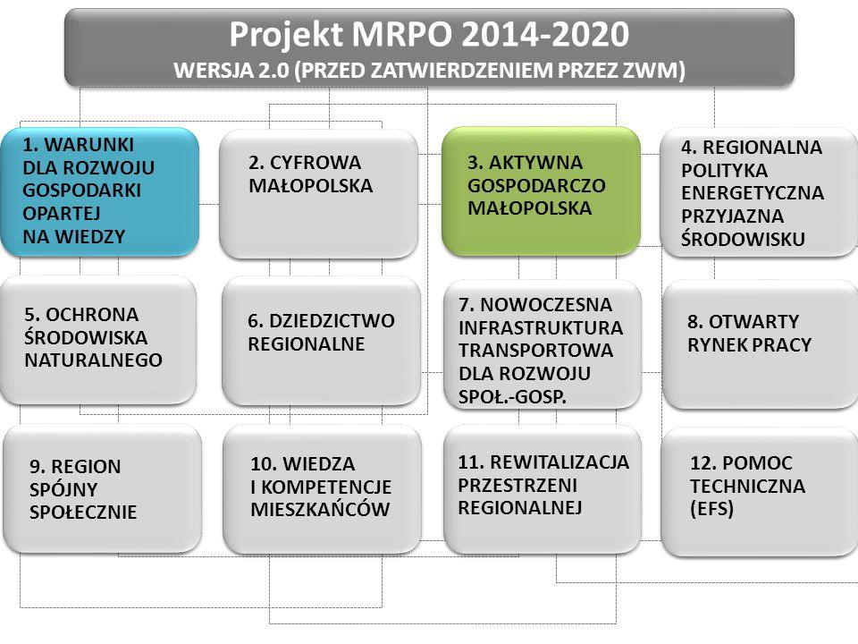 Projekt MRPO 2014-2020 WERSJA 2.0 (PRZED ZATWIERDZENIEM PRZEZ ZWM) Projekt MRPO 2014-2020 WERSJA 2.0 (PRZED ZATWIERDZENIEM PRZEZ ZWM) 1. WARUNKI DLA R