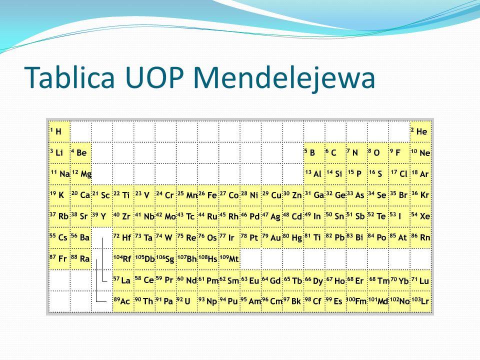 Dimitrij Mendelejew Mendelejew był szeroko doceniany przez cały europejski świat nauki (a więc de facto w tamtym okresie - cały świat nauki, bowiem wi