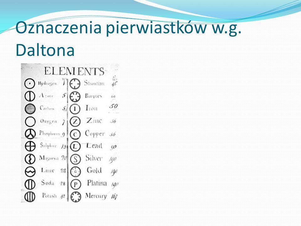 John Dalton Odkrył prawo ciśnień cząstkowych, prawo stosunków wielokrotnych, opisał wadę wzroku nazywaną później daltonizmem. Na jego cześć jednostkę