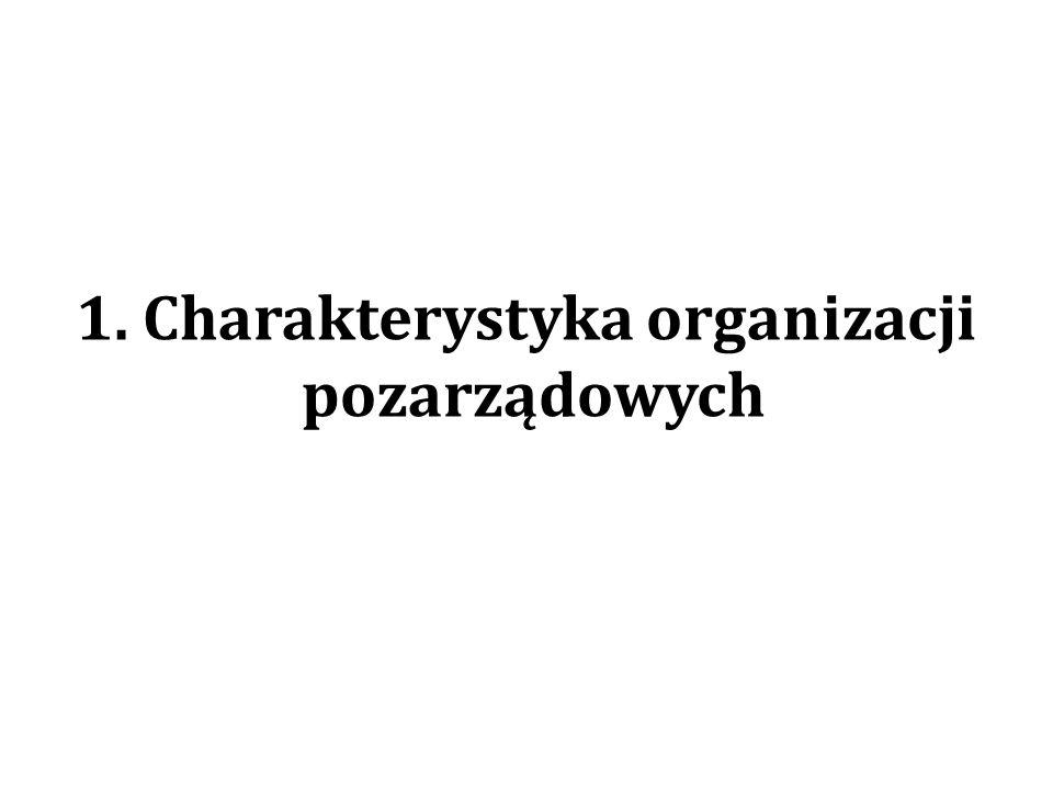 1. Charakterystyka organizacji pozarządowych