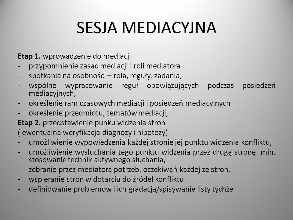 SESJA MEDIACYJNA Etap 1.