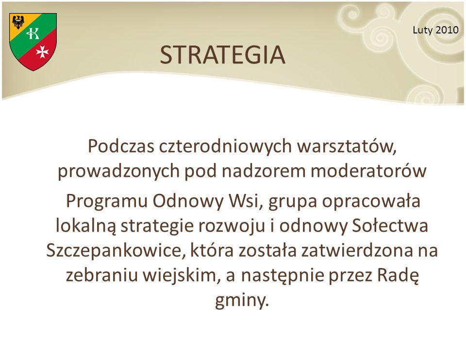 STRATEGIA Podczas czterodniowych warsztatów, prowadzonych pod nadzorem moderatorów Programu Odnowy Wsi, grupa opracowała lokalną strategie rozwoju i o