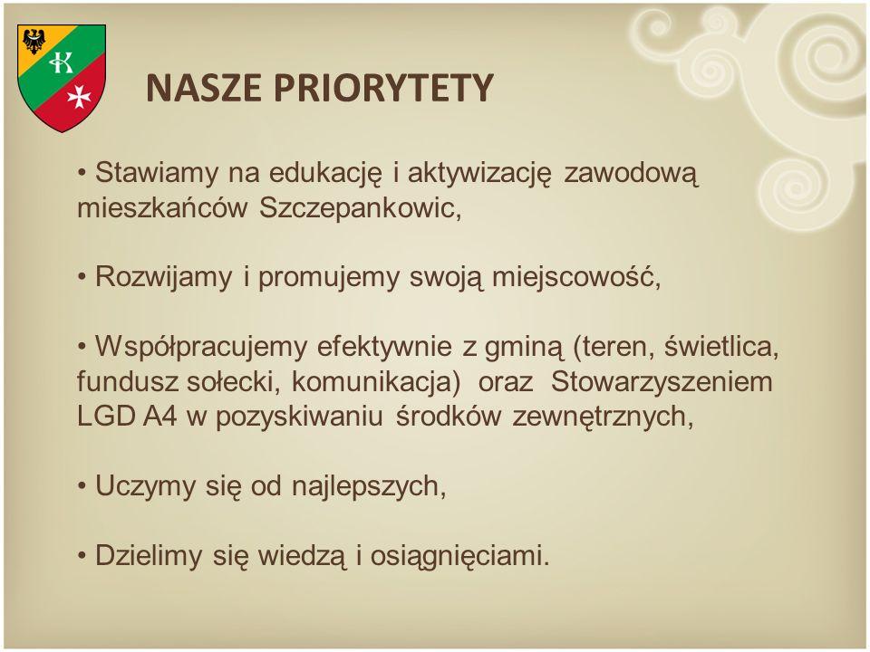 NASZE PRIORYTETY Stawiamy na edukację i aktywizację zawodową mieszkańców Szczepankowic, Rozwijamy i promujemy swoją miejscowość, Współpracujemy efekty