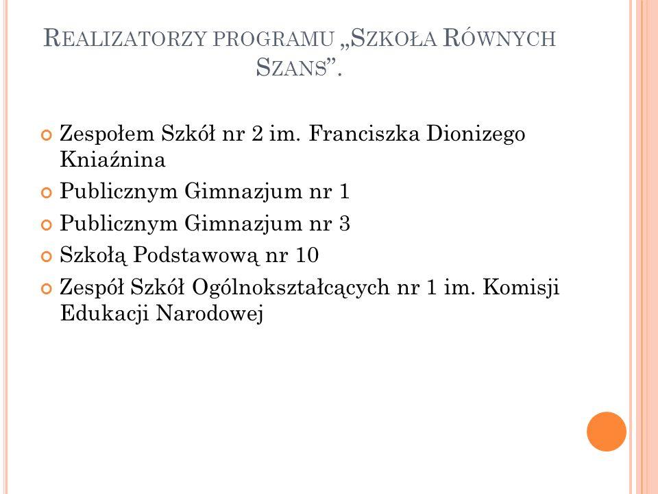 W YCIECZKA DO K OZŁÓWKI Dnia 19 maja część uczniów klasy 3gC oraz 3gF, w ramach projektu Równych Szans, udała się razem z Panią profesor Lidią Sołtys na wycieczkę do Kozłówki.