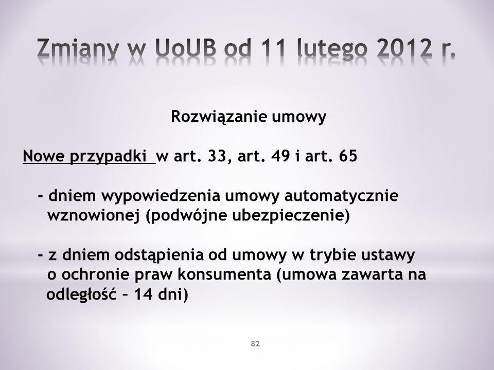 Rozwiązanie umowy Nowe przypadki w art. 33, art. 49 i art. 65 - dniem wypowiedzenia umowy automatycznie wznowionej (podwójne ubezpieczenie) - z dniem