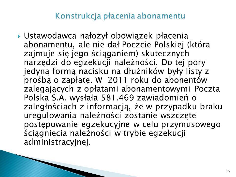 Ustawodawca nałożył obowiązek płacenia abonamentu, ale nie dał Poczcie Polskiej (która zajmuje się jego ściąganiem) skutecznych narzędzi do egzekucji należności.