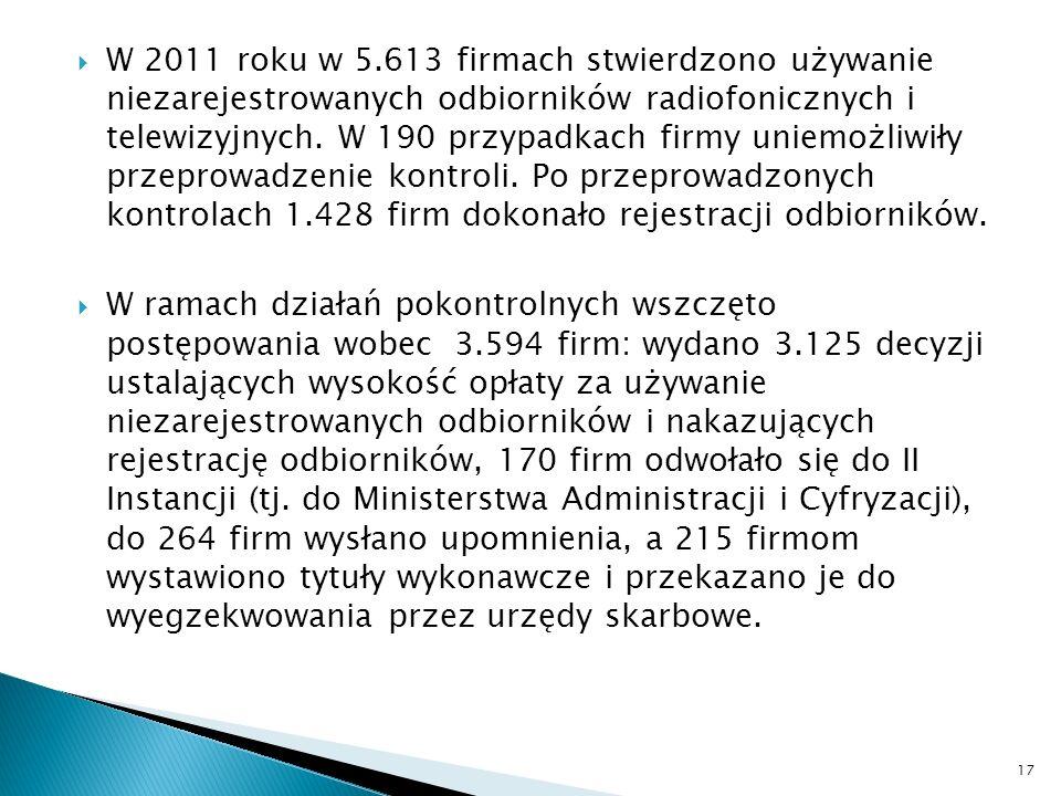 W 2011 roku w 5.613 firmach stwierdzono używanie niezarejestrowanych odbiorników radiofonicznych i telewizyjnych.