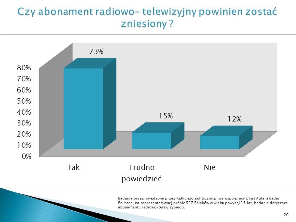 Badanie przeprowadzone przez Kalkulatorpolityczny.pl we współpracy z Instytutem Badań Pollster, na reprezentatywnej próbie 527 Polaków w wieku powyżej 15 lat, badanie dotyczące abonamentu radiowo-telewizyjnego.