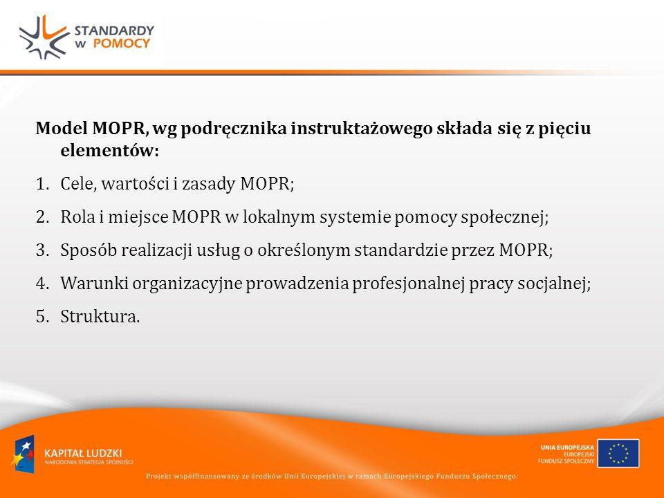 Model MOPR, wg podręcznika instruktażowego składa się z pięciu elementów: 1.Cele, wartości i zasady MOPR; 2.Rola i miejsce MOPR w lokalnym systemie pomocy społecznej; 3.Sposób realizacji usług o określonym standardzie przez MOPR; 4.Warunki organizacyjne prowadzenia profesjonalnej pracy socjalnej; 5.Struktura.