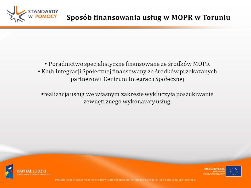 Sposób finansowania usług w MOPR w Toruniu Poradnictwo specjalistyczne finansowane ze środków MOPR Klub Integracji Społecznej finansowany ze środków przekazanych partnerowi Centrum Integracji Społecznej realizacja usług we własnym zakresie wykluczyła poszukiwanie zewnętrznego wykonawcy usług.