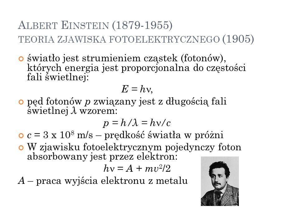 A LBERT E INSTEIN (1879-1955) TEORIA ZJAWISKA FOTOELEKTRYCZNEGO (1905) światło jest strumieniem cząstek (fotonów), których energia jest proporcjonalna