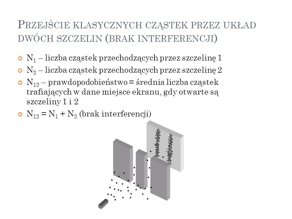 P RZEJŚCIE KLASYCZNYCH CZĄSTEK PRZEZ UKŁAD DWÓCH SZCZELIN ( BRAK INTERFERENCJI ) N 1 – liczba cząstek przechodzących przez szczelinę 1 N 2 – liczba cz