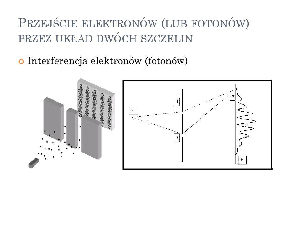 P RZEJŚCIE ELEKTRONÓW ( LUB FOTONÓW ) PRZEZ UKŁAD DWÓCH SZCZELIN Interferencja elektronów (fotonów) 29