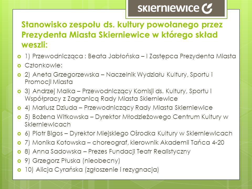 Stanowisko zespołu ds. kultury powołanego przez Prezydenta Miasta Skierniewice w którego skład weszli: 1) Przewodnicząca : Beata Jabłońska – I Zastępc
