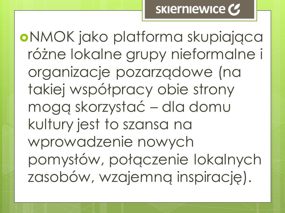 NMOK jako platforma skupiająca różne lokalne grupy nieformalne i organizacje pozarządowe (na takiej współpracy obie strony mogą skorzystać – dla domu
