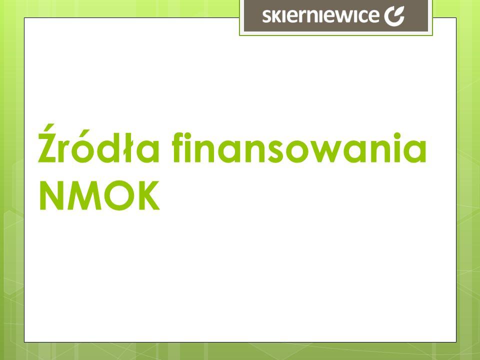 Źródła finansowania NMOK