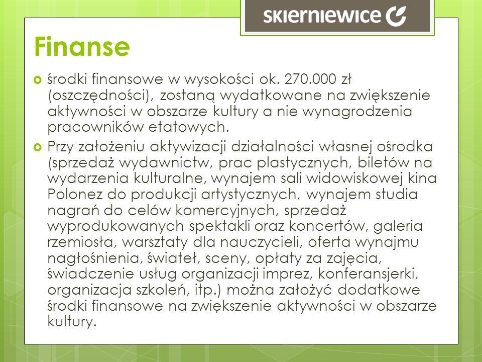Finanse środki finansowe w wysokości ok. 270.000 zł (oszczędności), zostaną wydatkowane na zwiększenie aktywności w obszarze kultury a nie wynagrodzen