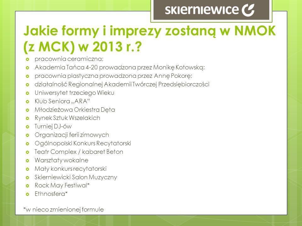 Jakie formy i imprezy zostaną w NMOK (z MCK) w 2013 r.? pracownia ceramiczna; Akademia Tańca 4-20 prowadzona przez Monikę Kotowską; pracownia plastycz
